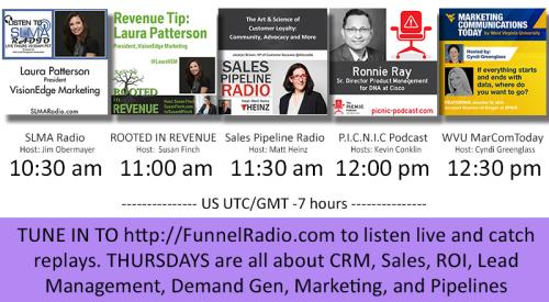 Tweet-todays-funnelradio-lineup-20180215