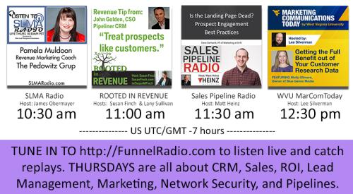 Tweet-todays-funnelradio-lineup-20180509