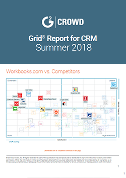 Workbooks CRM Greatly Out Scores Competitors in G2 Crowd